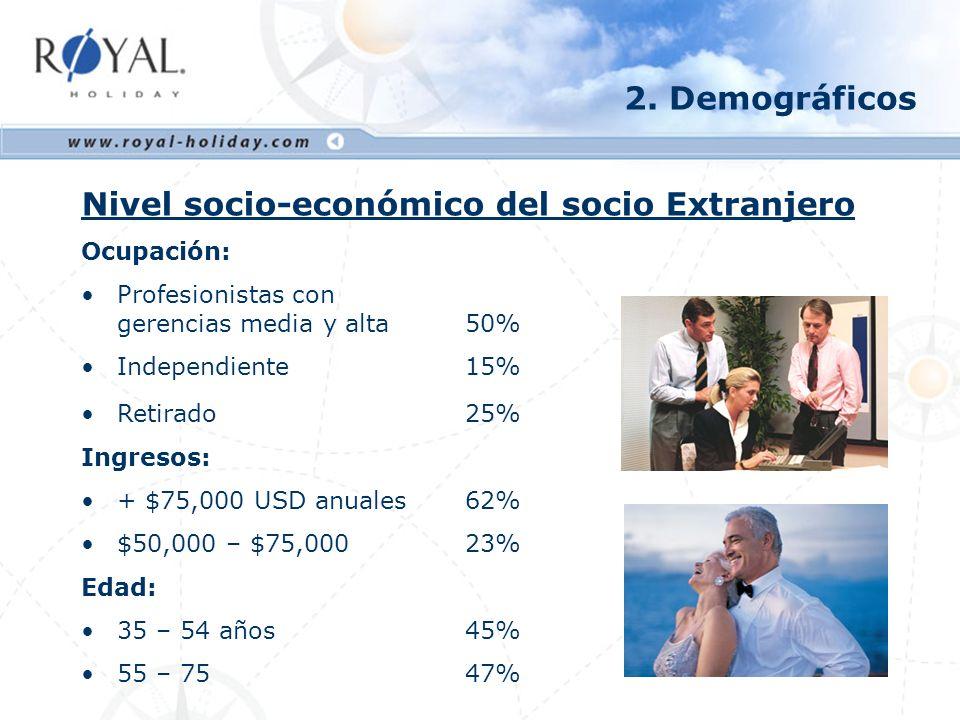 Nivel socio-económico del socio Mexicano Ocupación: Profesionistas con Gerencias media y alta50% Independiente30% Retirado15% Ingresos: + $30,000 MN mens.75% Edad: 35 – 54 años51% 55 – 75 40% 2.