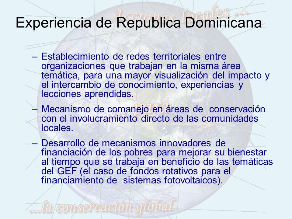 Experiencia de Republica Dominicana –Establecimiento de redes territoriales entre organizaciones que trabajan en la misma área temática, para una mayor visualización del impacto y el intercambio de conocimiento, experiencias y lecciones aprendidas.