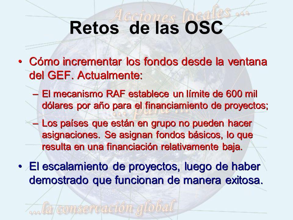Retos de las OSC Cómo incrementar los fondos desde la ventana del GEF.