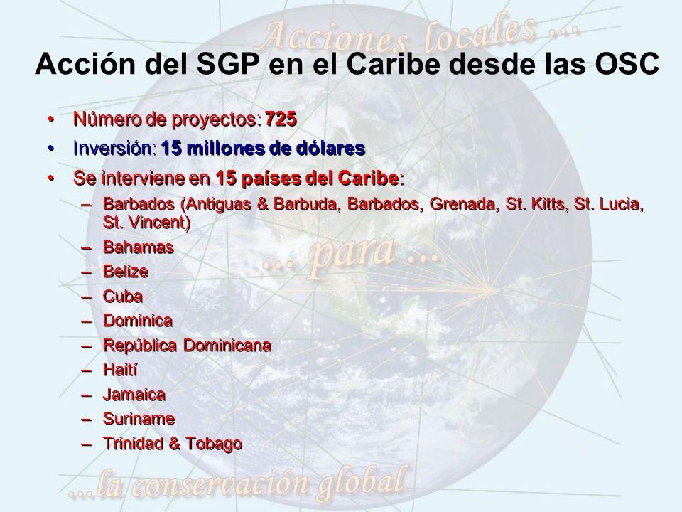 Acción del SGP en el Caribe desde las OSC Número de proyectos: 725 Inversión: 15 millones de dólares Se interviene en 15 países del Caribe: –Barbados (Antiguas & Barbuda, Barbados, Grenada, St.