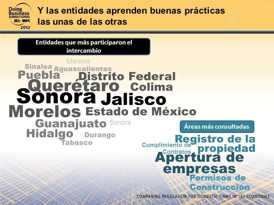 Y las entidades aprenden buenas prácticas las unas de las otras Sonora Morelos Querétaro Puebla Guanajuato Hidalgo Sinaloa Aguascalientes Durango Taba