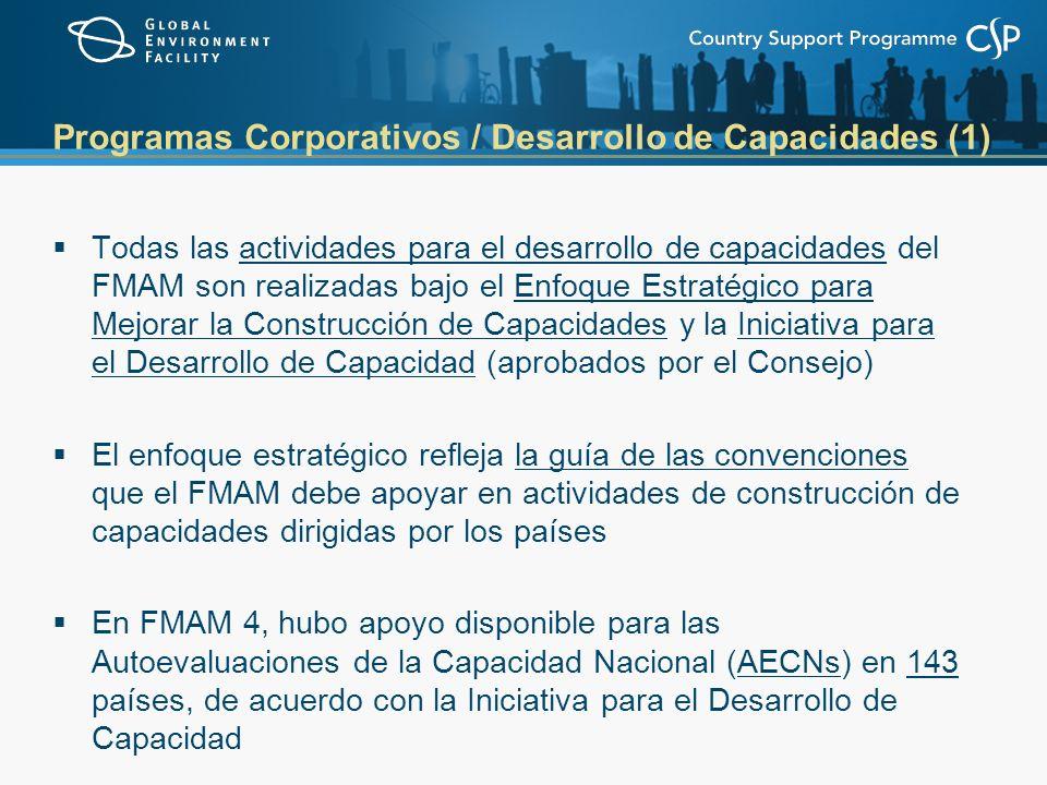 Programas Corporativos / Desarrollo de Capacidades (1) Todas las actividades para el desarrollo de capacidades del FMAM son realizadas bajo el Enfoque Estratégico para Mejorar la Construcción de Capacidades y la Iniciativa para el Desarrollo de Capacidad (aprobados por el Consejo) El enfoque estratégico refleja la guía de las convenciones que el FMAM debe apoyar en actividades de construcción de capacidades dirigidas por los países En FMAM 4, hubo apoyo disponible para las Autoevaluaciones de la Capacidad Nacional (AECNs) en 143 países, de acuerdo con la Iniciativa para el Desarrollo de Capacidad