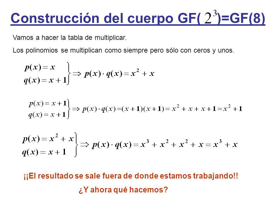 Construcción del cuerpo GF( )=GF(8) Vamos a hacer la tabla de multiplicar. Los polinomios se multiplican como siempre pero sólo con ceros y unos. ¡¡El