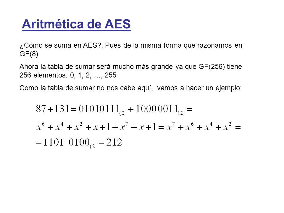 Aritmética de AES ¿Cómo se suma en AES?. Pues de la misma forma que razonamos en GF(8) Ahora la tabla de sumar será mucho más grande ya que GF(256) ti