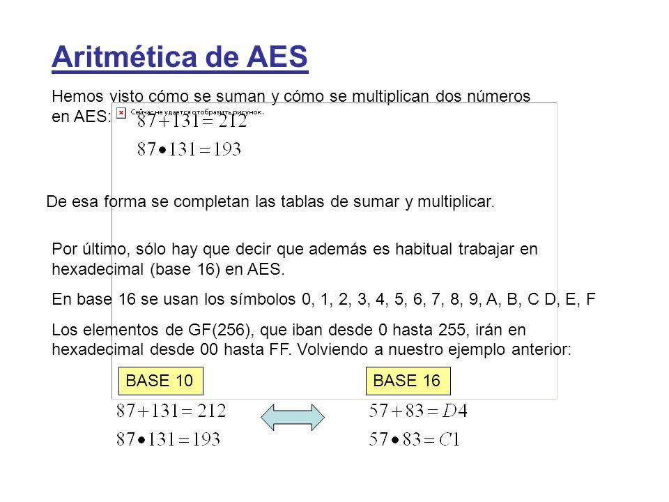 Hemos visto cómo se suman y cómo se multiplican dos números en AES: De esa forma se completan las tablas de sumar y multiplicar. Por último, sólo hay