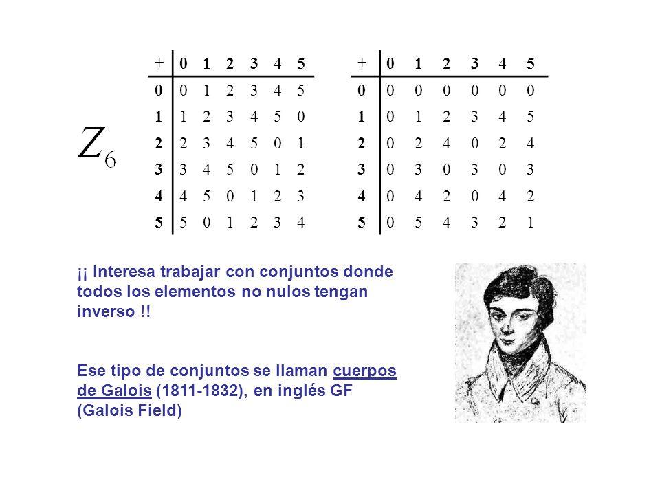 Aritmética de AES El algoritmo AES trabaja con el cuerpo GF(256)= Trabaja con bytes y no con bits como hace DES.