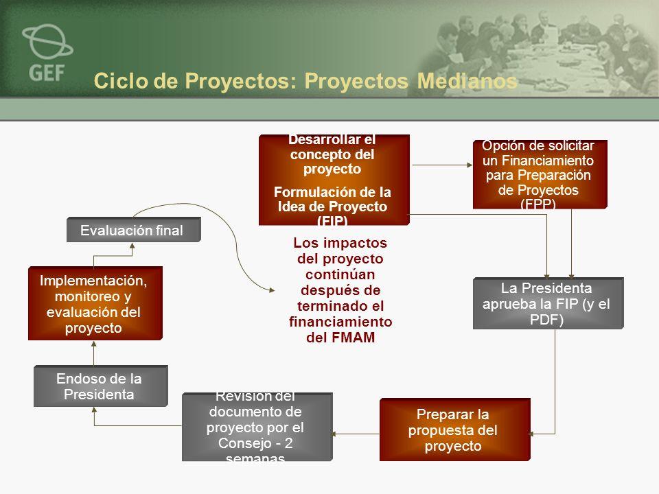 Desarrollar el concepto del proyecto Formulación de la Idea de Proyecto (FIP) Preparar la propuesta del proyecto Opción de solicitar un Financiamiento para Preparación de Proyectos (FPP) La Presidenta aprueba la FIP (y el PDF) Endoso de la Presidenta Revisión del documento de proyecto por el Consejo - 2 semanas Implementación, monitoreo y evaluación del proyecto Evaluación final Los impactos del proyecto continúan después de terminado el financiamiento del FMAM Ciclo de Proyectos: Proyectos Medianos