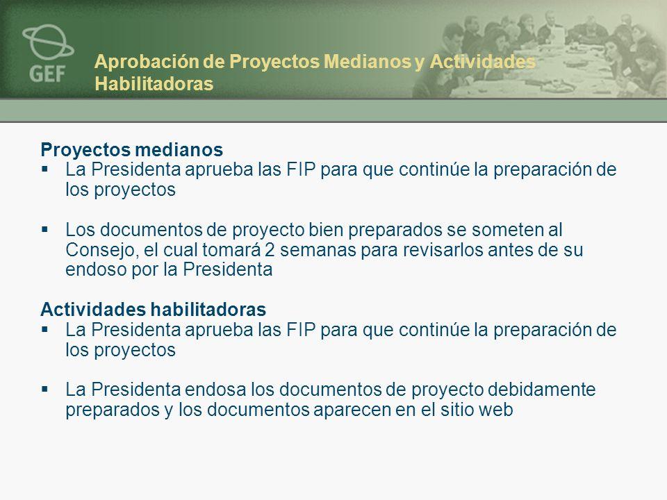Aprobación de Proyectos Medianos y Actividades Habilitadoras Proyectos medianos La Presidenta aprueba las FIP para que continúe la preparación de los