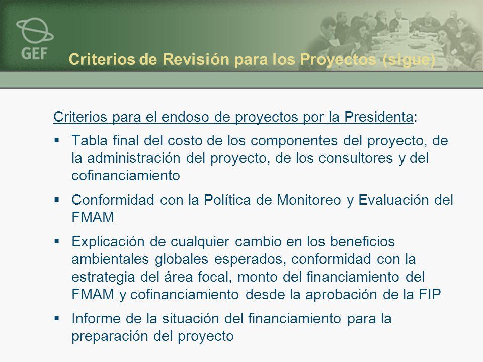 Criterios de Revisión para los Proyectos (sigue) Criterios para el endoso de proyectos por la Presidenta: Tabla final del costo de los componentes del