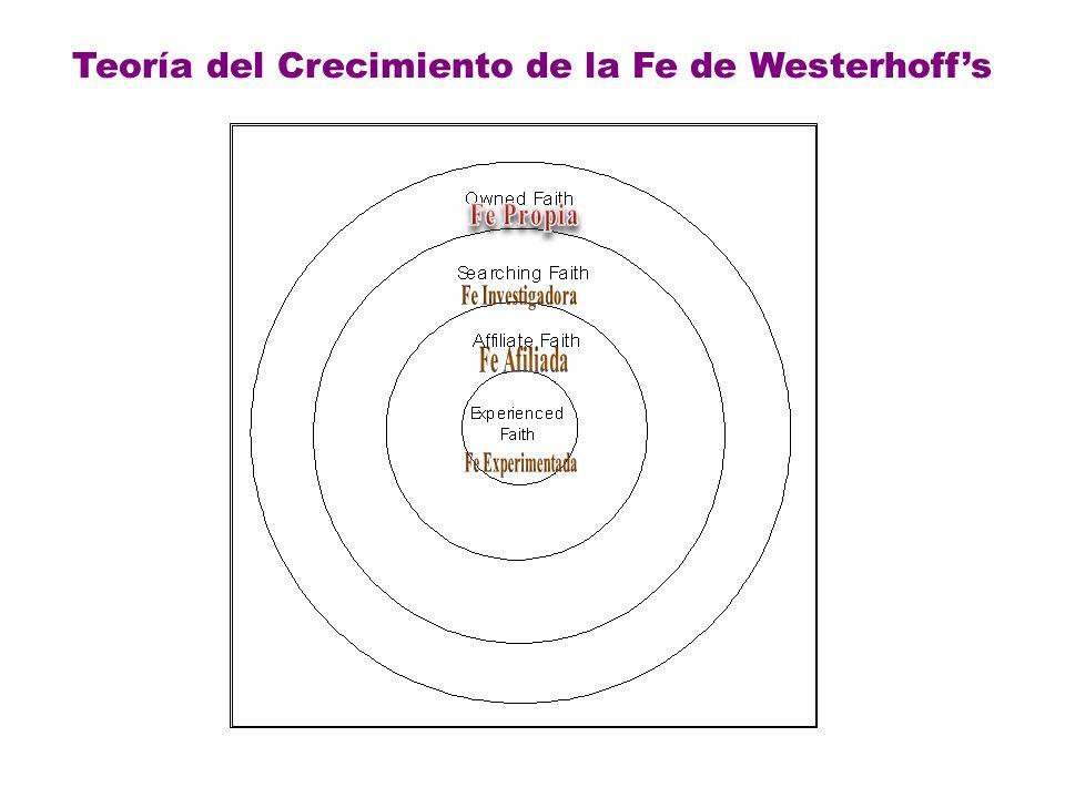Teoría del Crecimiento de la Fe de Westerhoffs