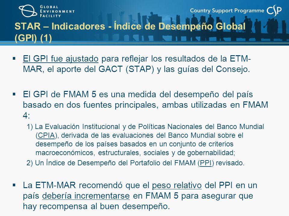 STAR – Indicadores - Índice de Desempeño Global (GPI) (1) El GPI fue ajustado para reflejar los resultados de la ETM- MAR, el aporte del GACT (STAP) y las guías del Consejo.