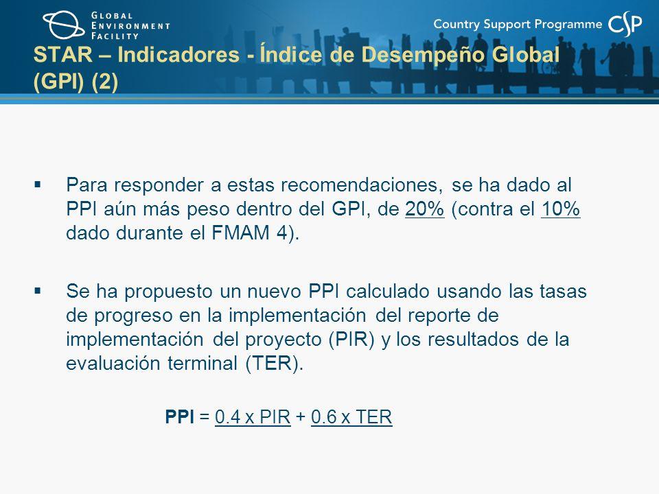 STAR – Indicadores - Índice de Desempeño Global (GPI) (2) Para responder a estas recomendaciones, se ha dado al PPI aún más peso dentro del GPI, de 20% (contra el 10% dado durante el FMAM 4).