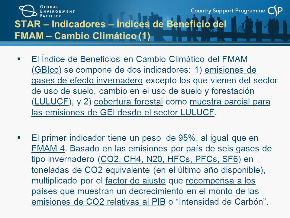 STAR – Indicadores – Índices de Beneficio del FMAM – Cambio Climático (1) El Índice de Beneficios en Cambio Climático del FMAM (GBIcc) se compone de dos indicadores: 1) emisiones de gases de efecto invernadero excepto los que vienen del sector de uso de suelo, cambio en el uso de suelo y forestación (LULUCF), y 2) cobertura forestal como muestra parcial para las emisiones de GEI desde el sector LULUCF.