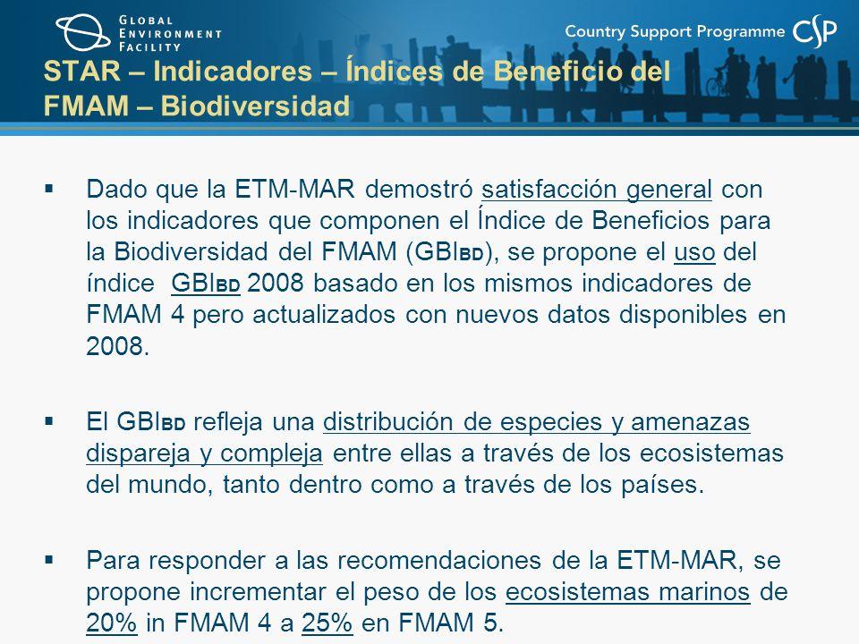 STAR – Indicadores – Índices de Beneficio del FMAM – Biodiversidad Dado que la ETM-MAR demostró satisfacción general con los indicadores que componen el Índice de Beneficios para la Biodiversidad del FMAM (GBI BD ), se propone el uso del índice GBI BD 2008 basado en los mismos indicadores de FMAM 4 pero actualizados con nuevos datos disponibles en 2008.