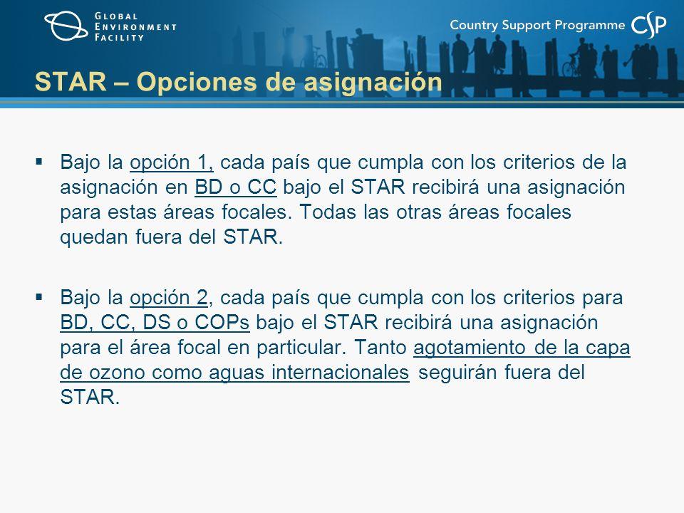 STAR – Opciones de asignación Bajo la opción 1, cada país que cumpla con los criterios de la asignación en BD o CC bajo el STAR recibirá una asignación para estas áreas focales.