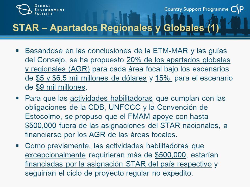 STAR – Apartados Regionales y Globales (1) Basándose en las conclusiones de la ETM-MAR y las guías del Consejo, se ha propuesto 20% de los apartados globales y regionales (AGR) para cada área focal bajo los escenarios de $5 y $6.5 mil millones de dólares y 15% para el escenario de $9 mil millones.