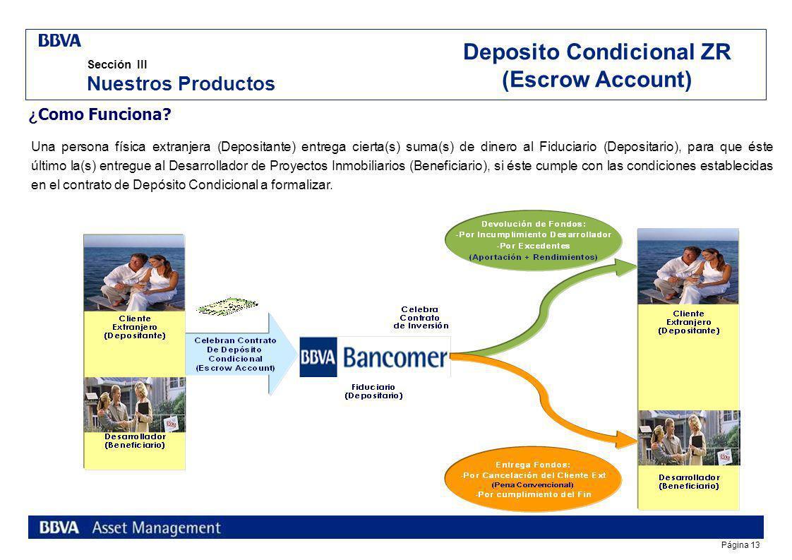 Página 12 Sección III Nuestros Productos Proceso Fideicomiso Propiedad Fraccional