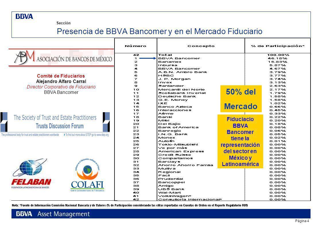 Página 4 Sección Presencia de BBVA Bancomer y en el Mercado Fiduciario Comité de Fiduciarios Alejandro Alfaro Carral Director Corporativo de Fiduciario BBVA Bancomer 50% del Mercado Fiduciacio BBVA Bancomer tiene la representación del sector en México y Latinoamérica
