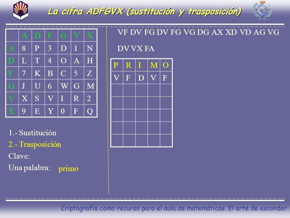 Criptografía como recurso para el aula de matemáticas. El arte de esconder La cifra ADFGVX (sustitución y trasposición) ADFGVX A8P3D1N DLT4OAH F7KBC5Z