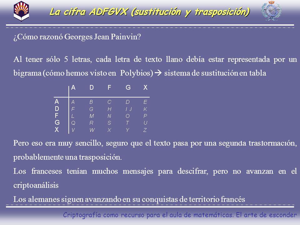 Criptografía como recurso para el aula de matemáticas. El arte de esconder La cifra ADFGVX (sustitución y trasposición) ¿Cómo razonó Georges Jean Pain