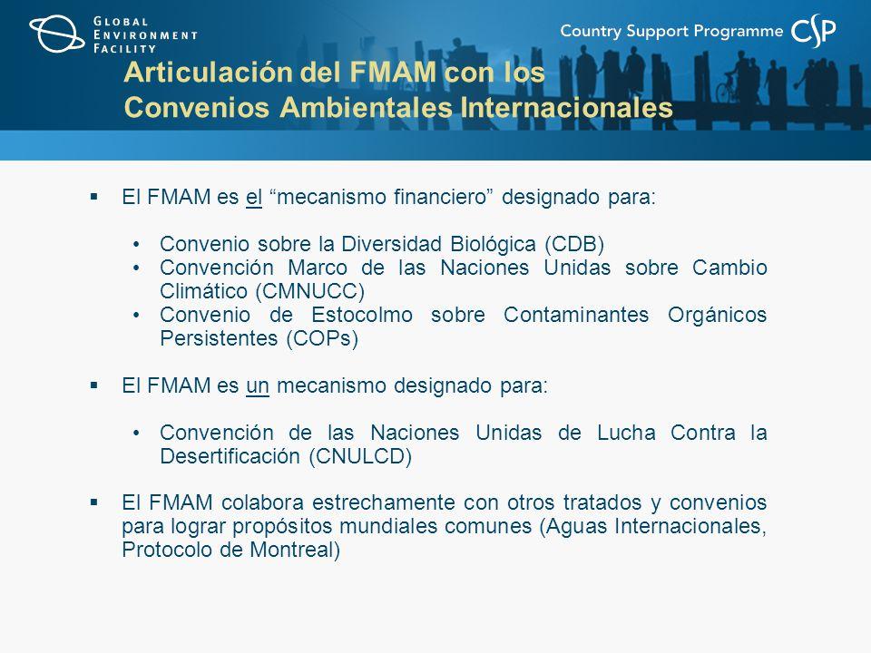 Fondo para la Adaptación (FA) Composición del Directorio del Fondo para la Adaptación Dos representantes de cada uno de los cinco grupos regionales de la ONU Un representante de los Pequeños Estados de Islas en Desarrollo Un representante de las Partes de los Países Menos Desarrollados Dos representantes de las partes incluidas en el Anexo 1 de la Convención (Partes del Anexo 1) Dos representantes de las partes no incluidas en el Anexo 1 de la Convención (Partes fuera del Anexo 1);