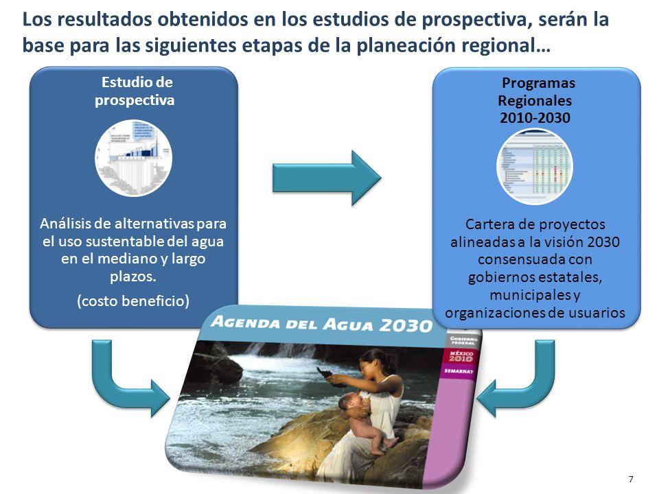 Los resultados obtenidos en los estudios de prospectiva, serán la base para las siguientes etapas de la planeación regional… Análisis de alternativas para el uso sustentable del agua en el mediano y largo plazos.