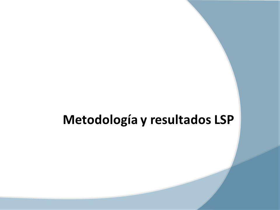 Metodología y resultados LSP