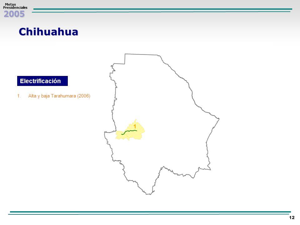 2005 Metas MetasPresidenciales 12 Chihuahua Electrificación 1.Alta y baja Tarahumara (2006)