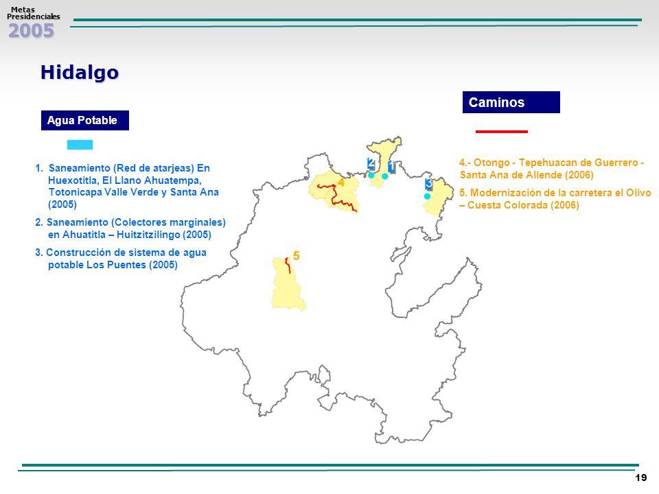 2005 Metas MetasPresidenciales 19 Hidalgo 1.Saneamiento (Red de atarjeas) En Huexotitla, El Llano Ahuatempa, Totonicapa Valle Verde y Santa Ana (2005)