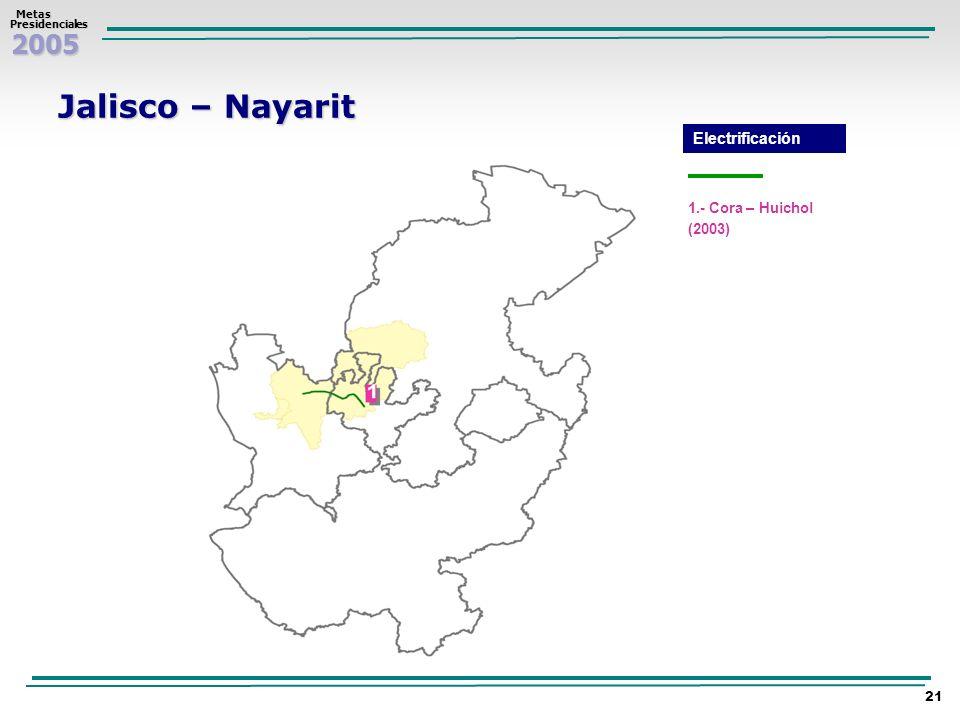 2005 Metas MetasPresidenciales 21 Jalisco – Nayarit 1.- Cora – Huichol (2003) Electrificación