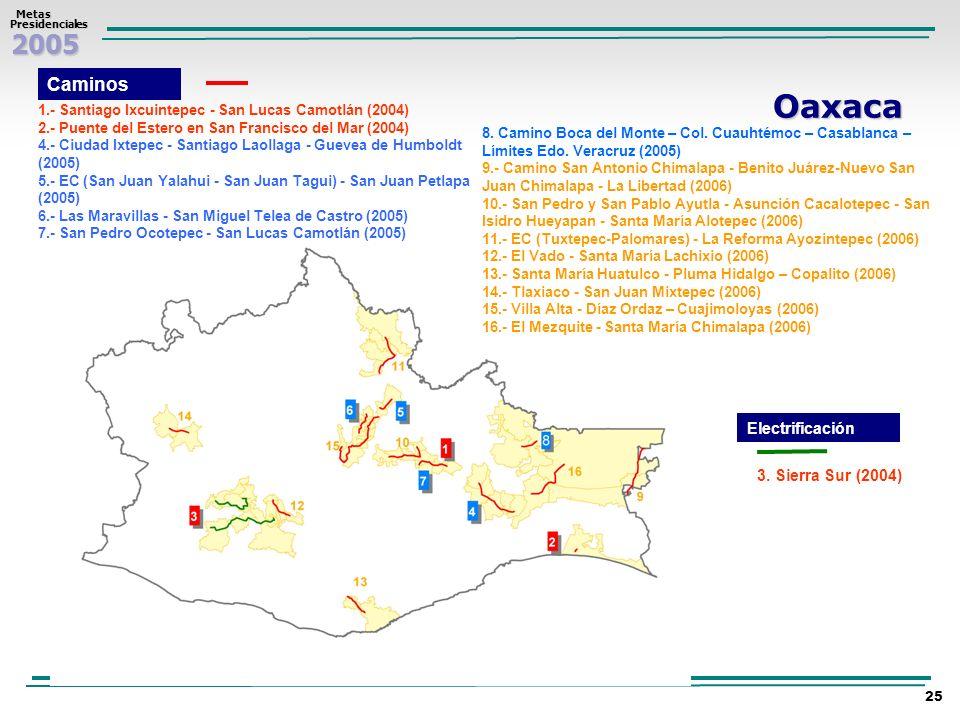 2005 Metas MetasPresidenciales 25 Oaxaca 8. Camino Boca del Monte – Col. Cuauhtémoc – Casablanca – Límites Edo. Veracruz (2005) 9.- Camino San Antonio
