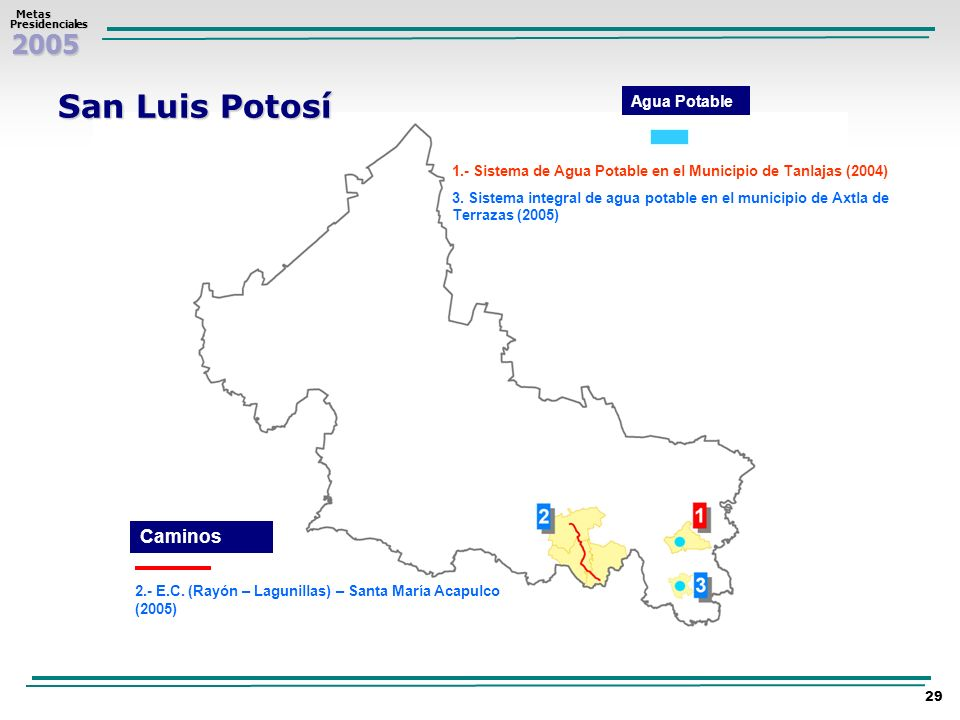 2005 Metas MetasPresidenciales 29 San Luis Potosí 2.- E.C. (Rayón – Lagunillas) – Santa María Acapulco (2005) 1.- Sistema de Agua Potable en el Munici