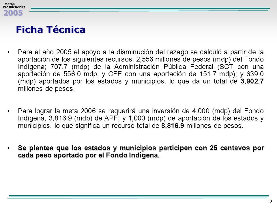 2005 Metas MetasPresidenciales 3 Para el año 2005 el apoyo a la disminución del rezago se calculó a partir de la aportación de los siguientes recursos