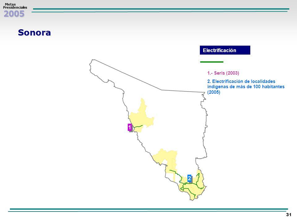 2005 Metas MetasPresidenciales 31 Sonora 1.- Seris (2003) 2. Electrificación de localidades indígenas de más de 100 habitantes (2005) Electrificación