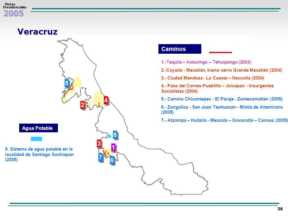 2005 Metas MetasPresidenciales 36 Veracruz 1.-Tequila – Astacinga – Tehuipango (2003) 2.-Coyutla - Mecatlán, tramo cerro Grande Mecatlán (2004) 3.- Ci