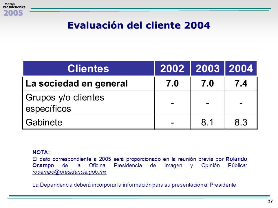 2005 Metas MetasPresidenciales 37 Clientes200220032004 La sociedad en general7.0 7.4 Grupos y/o clientes específicos --- Gabinete-8.18.3 NOTA: El dato