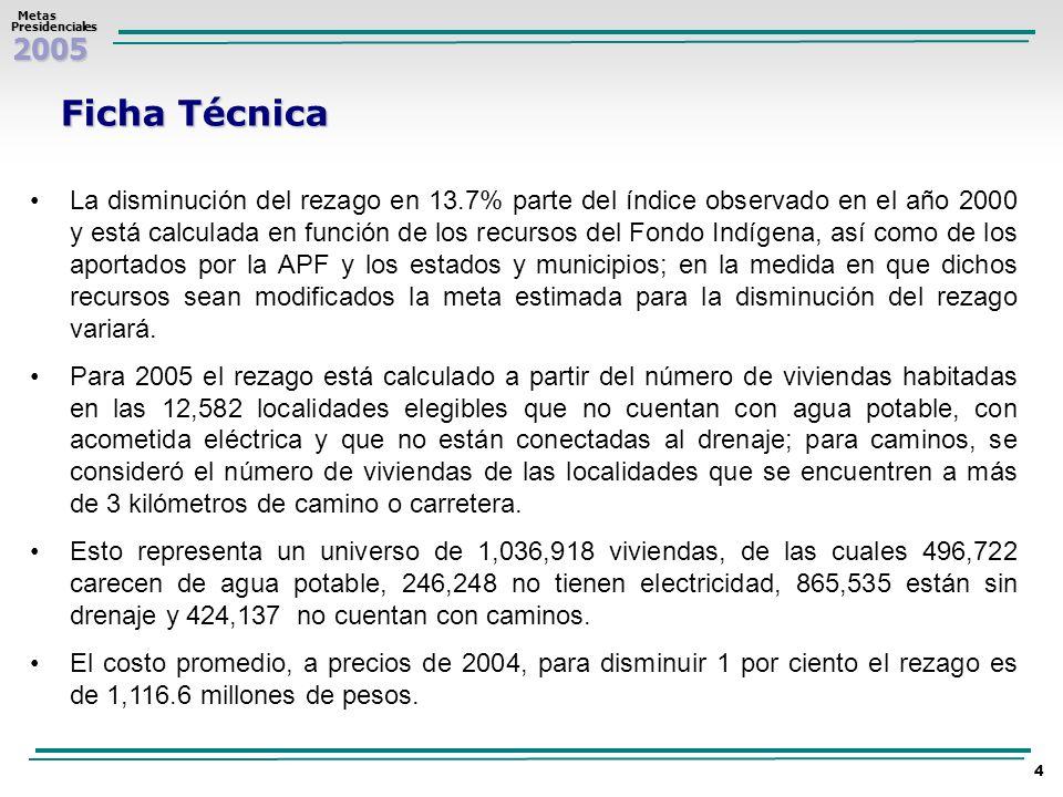 2005 Metas MetasPresidenciales 5 Resultado a lograr: Apoyar la realización de obras de infraestructura básica de alto impacto en regiones indígenas.