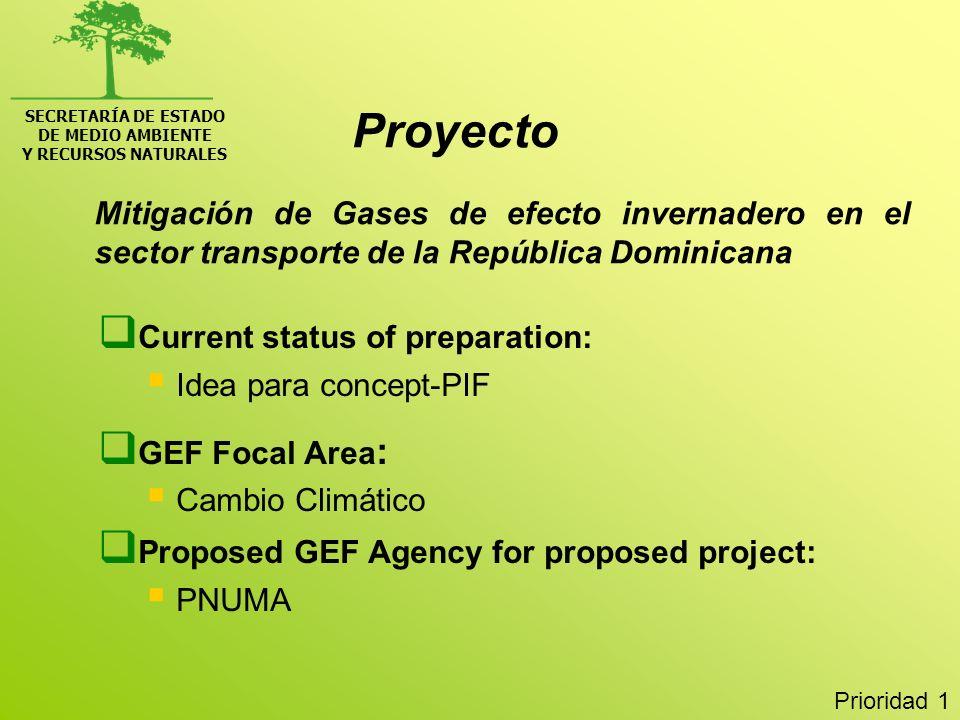 SECRETARÍA DE ESTADO DE MEDIO AMBIENTE Y RECURSOS NATURALES Mitigación de Gases de efecto invernadero en el sector transporte de la República Dominica
