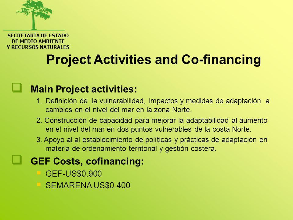 Project Activities and Co-financing Main Project activities: 1.Fomentar el uso de prácticas agrícolas, pecuarias y agroforestales sostenibles.