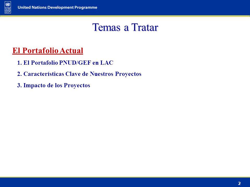 3 Dimensiones del Portafolio PNUD/GEF en LAC Implementación actual GEF : USD257.9 M Co-Fin.