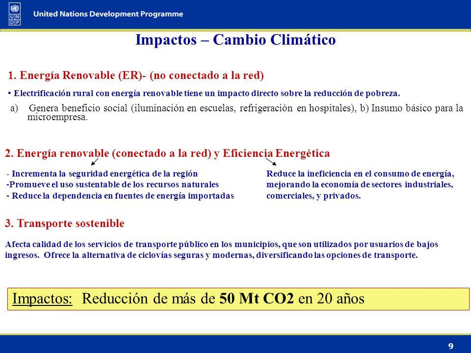 9 Impactos – Cambio Climático 1.
