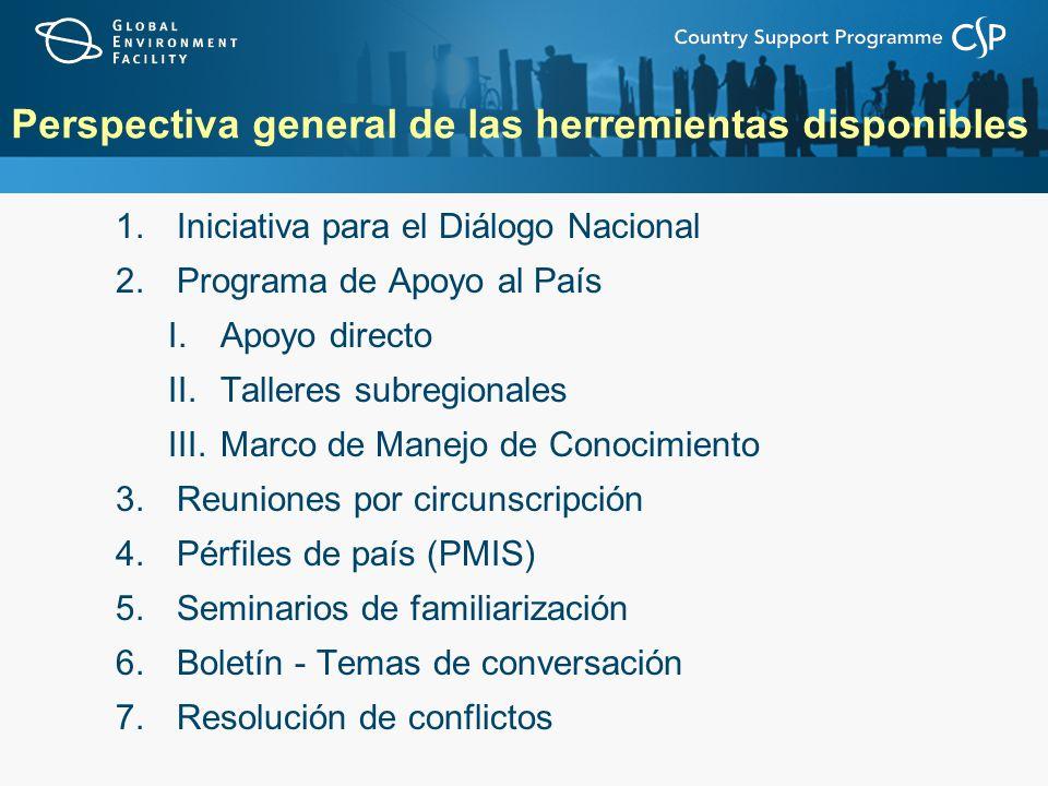 Perspectiva general de las herremientas disponibles 1.Iniciativa para el Diálogo Nacional 2.Programa de Apoyo al País I.Apoyo directo II.Talleres subr