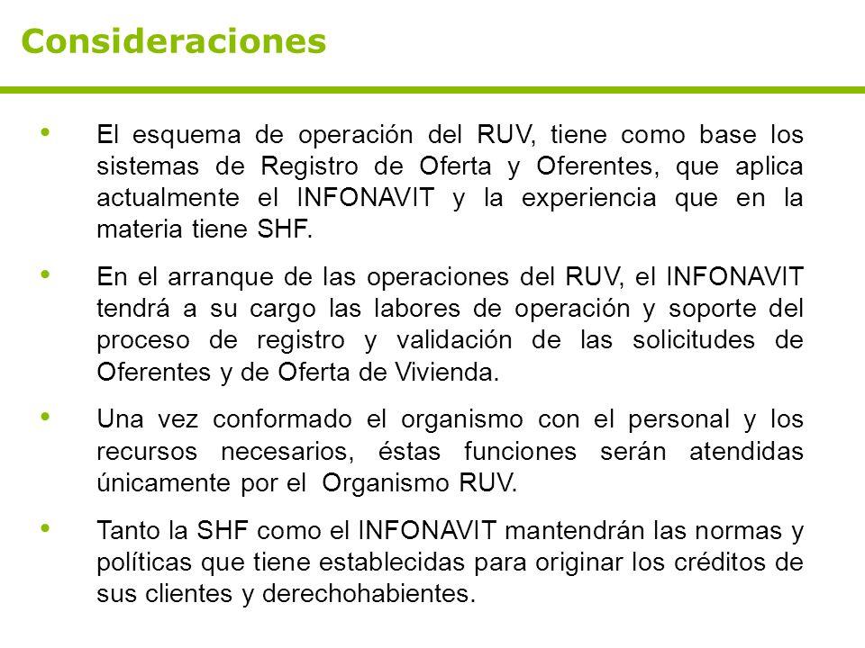 El esquema de operación del RUV, tiene como base los sistemas de Registro de Oferta y Oferentes, que aplica actualmente el INFONAVIT y la experiencia que en la materia tiene SHF.