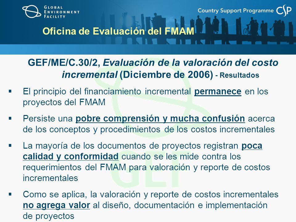 Oficina de Evaluación del FMAM GEF/ME/C.30/2, Evaluación de la valoración del costo incremental (Diciembre de 2006) - Resultados El principio del financiamiento incremental permanece en los proyectos del FMAM Persiste una pobre comprensión y mucha confusión acerca de los conceptos y procedimientos de los costos incrementales La mayoría de los documentos de proyectos registran poca calidad y conformidad cuando se les mide contra los requerimientos del FMAM para valoración y reporte de costos incrementales Como se aplica, la valoración y reporte de costos incrementales no agrega valor al diseño, documentación e implementación de proyectos