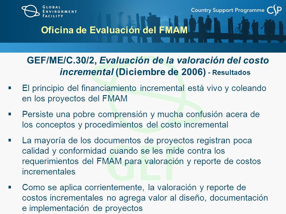 Oficina de Evaluación del FMAM GEF/ME/C.30/2, Evaluación de la valoración del costo incremental (Diciembre de 2006) - Resultados El principio del financiamiento incremental está vivo y coleando en los proyectos del FMAM Persiste una pobre comprensión y mucha confusión acera de los conceptos y procedimientos del costo incremental La mayoría de los documentos de proyectos registran poca calidad y conformidad cuando se les mide contra los requerimientos del FMAM para valoración y reporte de costos incrementales Como se aplica corrientemente, la valoración y reporte de costos incrementales no agrega valor al diseño, documentación e implementación de proyectos