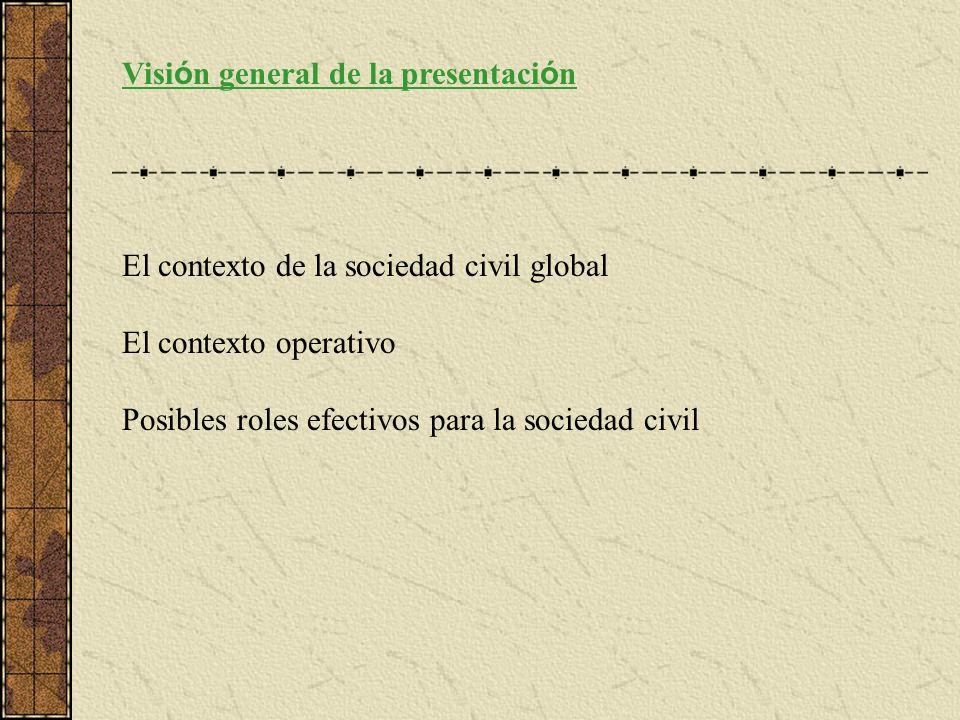 Visi ó n general de la presentaci ó n El contexto de la sociedad civil global El contexto operativo Posibles roles efectivos para la sociedad civil