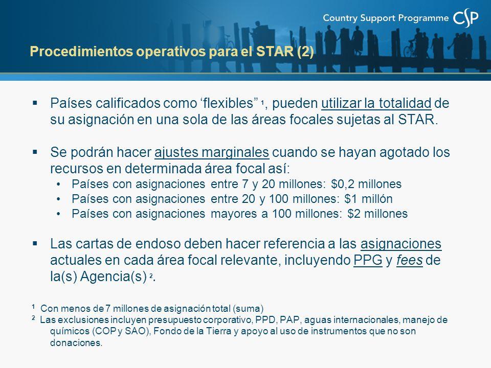 Países calificados como flexibles 1, pueden utilizar la totalidad de su asignación en una sola de las áreas focales sujetas al STAR. Se podrán hacer a