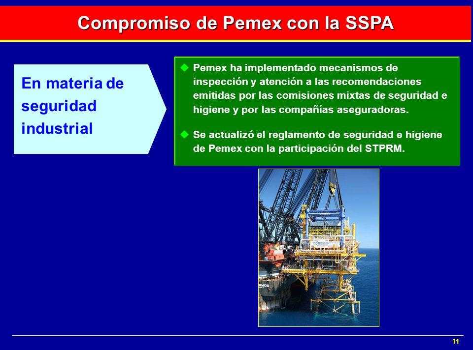 11 En materia de seguridad industrial Pemex ha implementado mecanismos de inspección y atención a las recomendaciones emitidas por las comisiones mixt