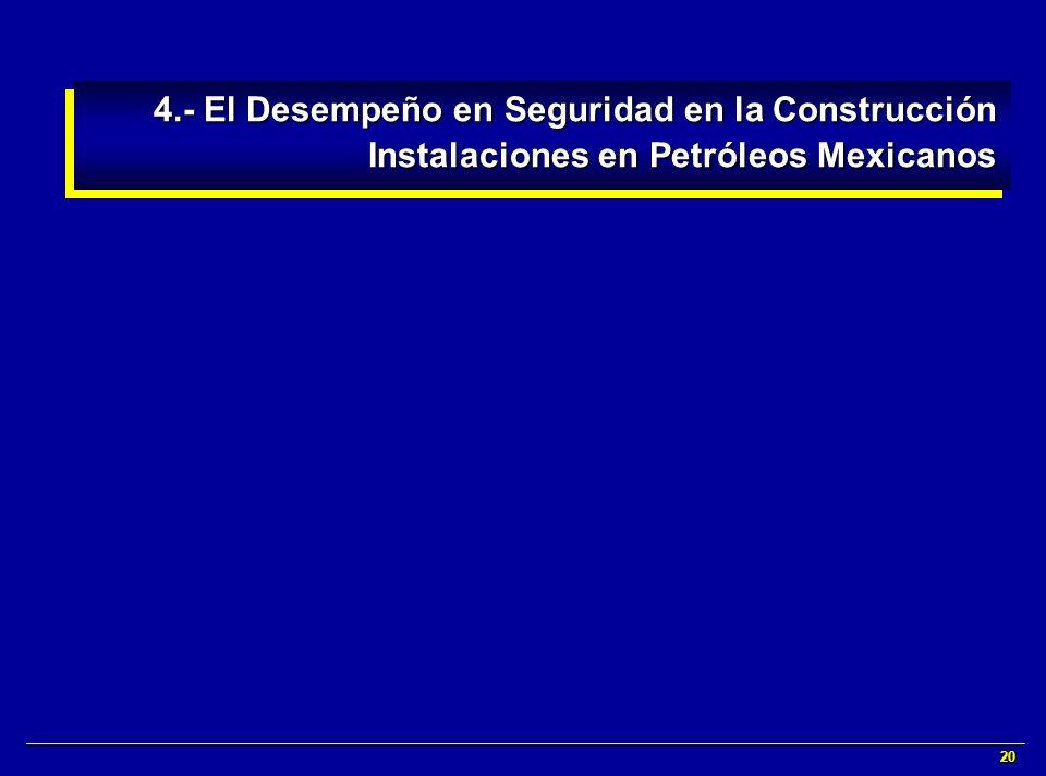 20 4.- El Desempeño en Seguridad en la Construcción Instalaciones en Petróleos Mexicanos