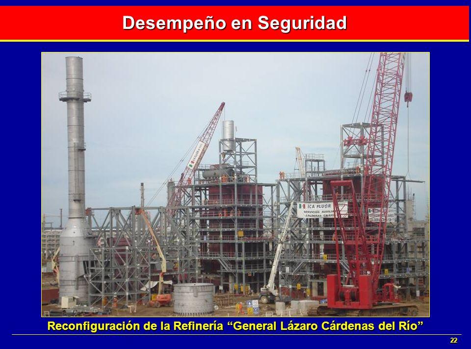 22 Desempeño en Seguridad Reconfiguración de la Refinería General Lázaro Cárdenas del Río